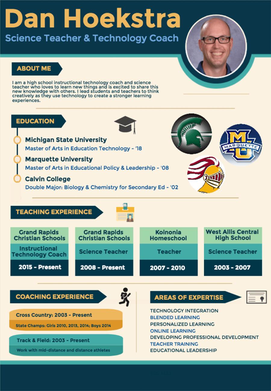Hoekstra-Resume---Infographic
